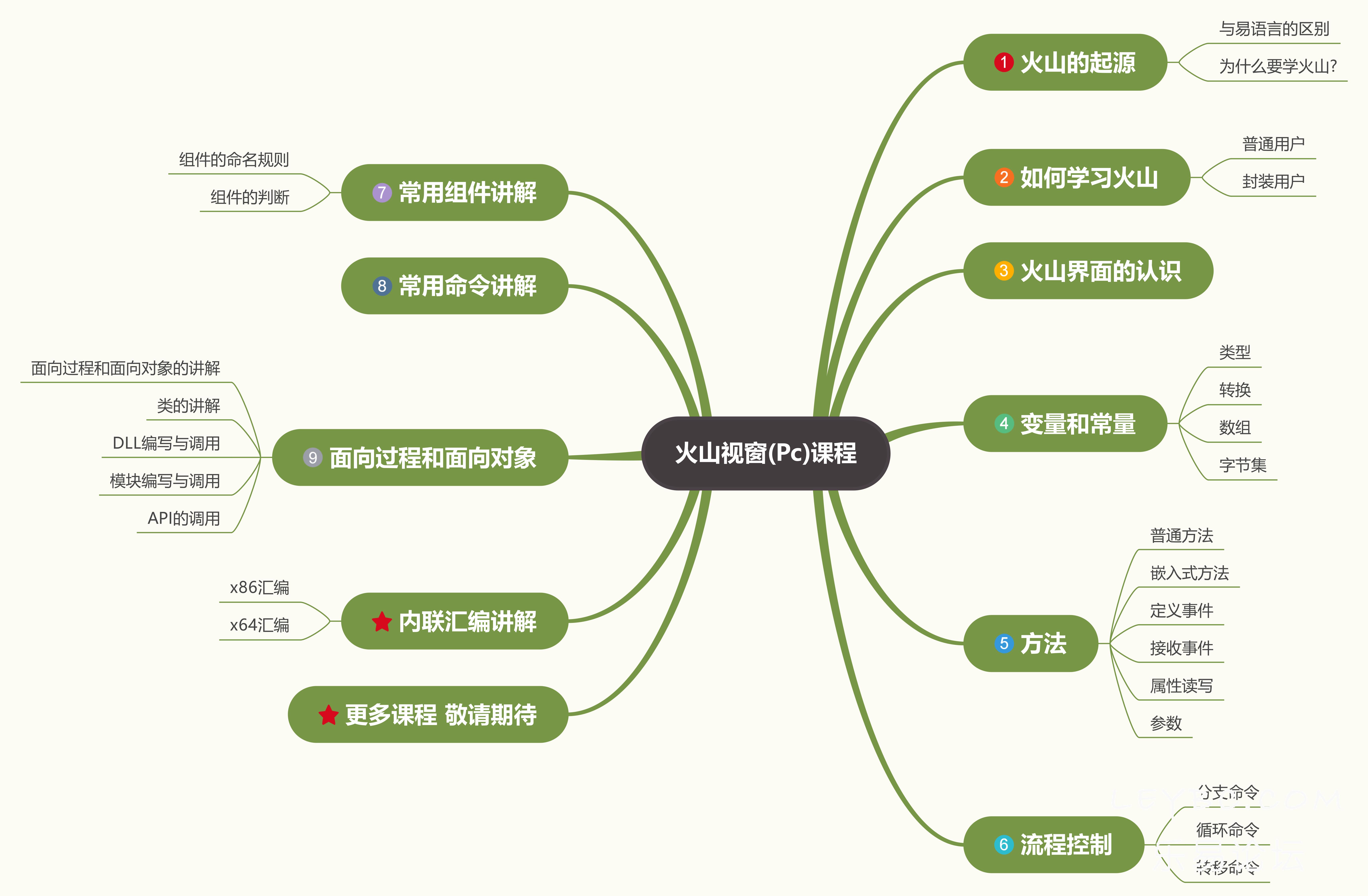 火山中文平台.png